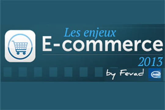 Enjeux E-commerce : comment le parcours client se digitalise