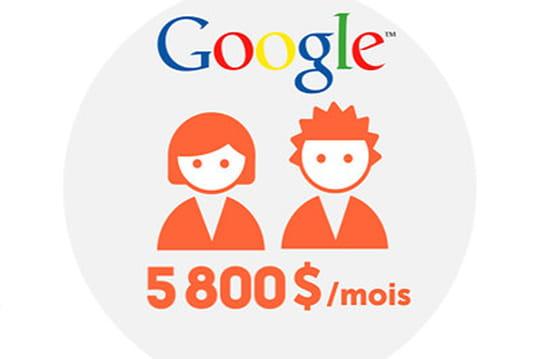 Stagiaire Google