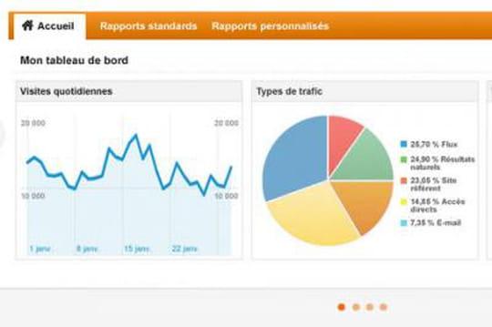 Google Analytics : l'API peut faire remonter de nouvelles données