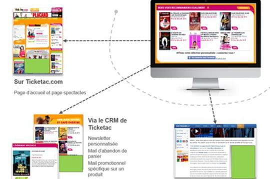 Le Figaro : recommandation personnalisée sur Ticketac