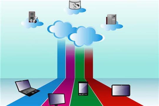 Amazon Workspaces Vs VMware Horizon DaaS
