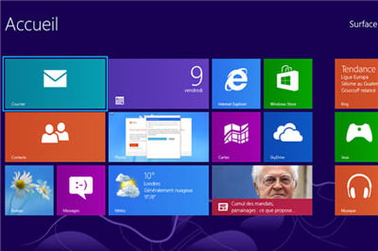 Vers la sortie d'une nouvelle version de Windows chaque année