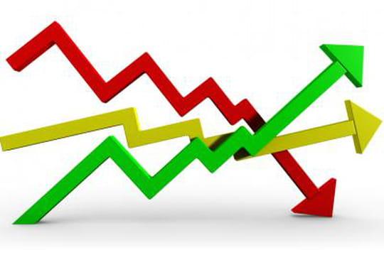 IDC baisse ses prévisions de croissance des dépenses IT
