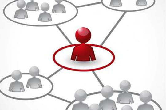 taux d'adoption des principaux réseaux sociaux dans le Big 5 européen