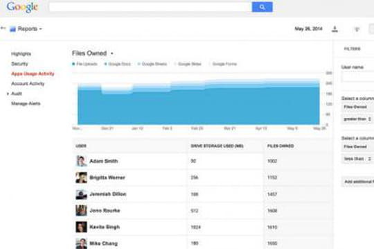 Google Apps : nouvelles statistiques d'usage pour les administrateurs