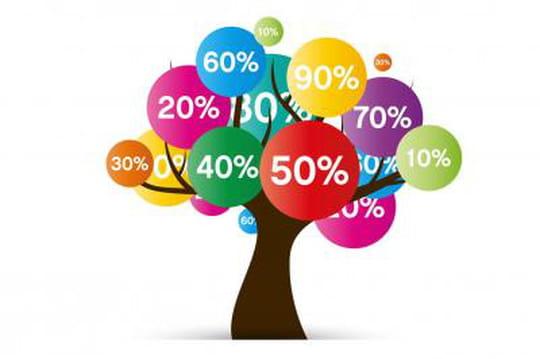 Baromètre prix Web