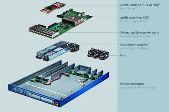 Facebook lance Wedge, son switch open source