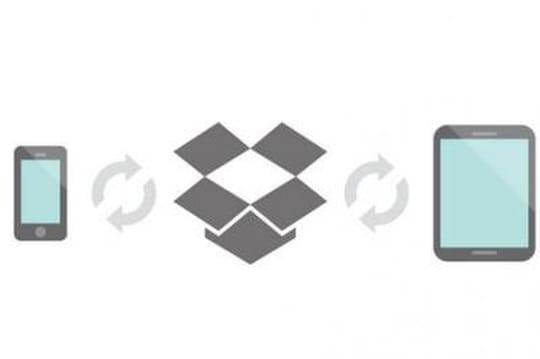 Dropbox s'offre une start-up spécialisée dans l'A/B testing
