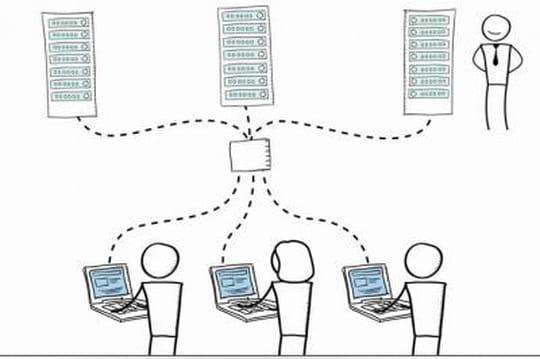 Amazon WorkSpaces : test et avis
