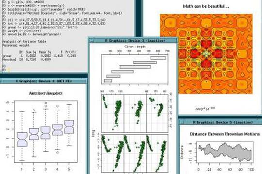 Open source et data visualisation avec R