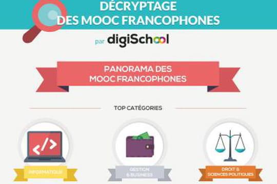 Infographie Digischool MOOC francophones 0914
