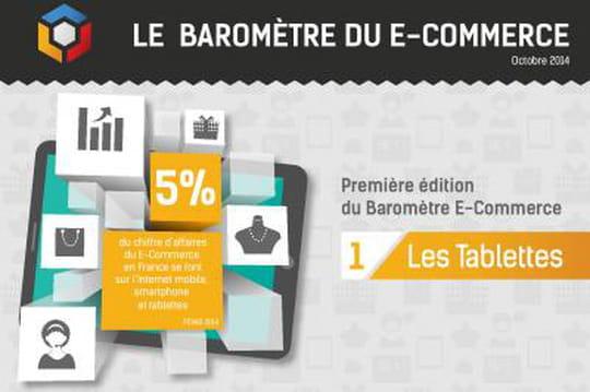 Baromètre e-commerce mobile octobre 1014
