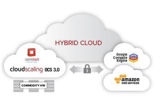Cloud open source : EMC acquiert le spécialiste d'OpenStack Cloudscaling