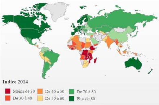 Sécurité alimentaire dans le monde