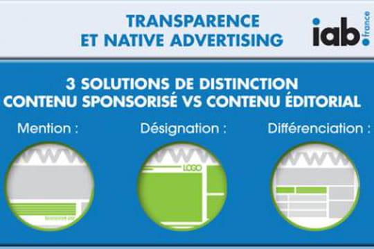 livre blanc sur le Native Advertising