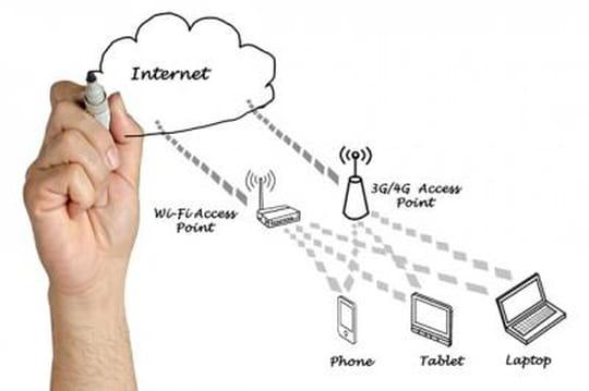 Routeur 4G entreprises