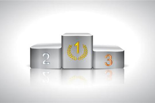 Top 15 e-commerce T3 2014
