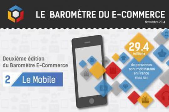 Baromètre m-commerce novembre 2014