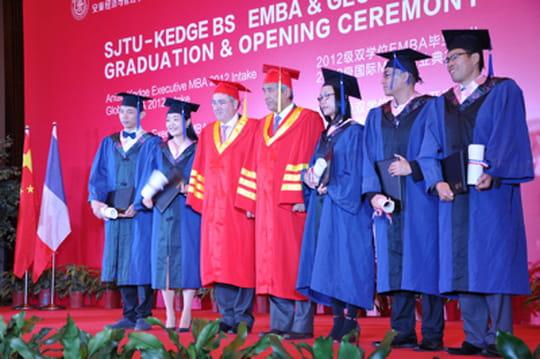 MBA Shanghai