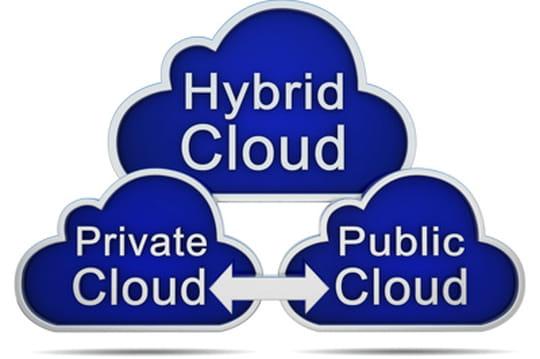 72% des sociétés françaises mettent le cap sur le cloud hybride