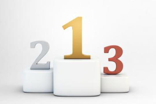JavaScript : le langage dont la popularité a le plus progressé en 2014