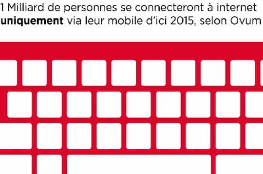 Les 10 tendances social media pour 2015, selon Kantar Media News Intelligence