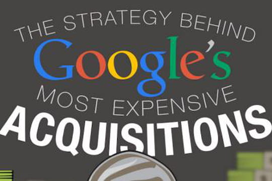 plus grosses acquisitions Google