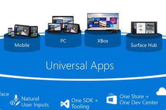 Microsoft Windows 10 Universal App Platform 1503