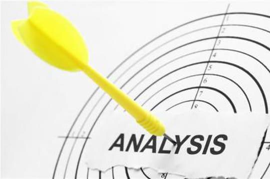Evénements pour le e-commerce dans Google Analytics