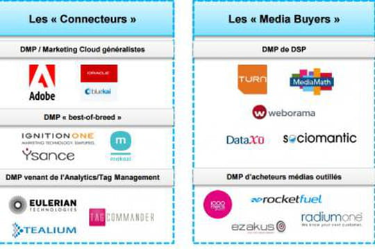 Types solutions DMP France