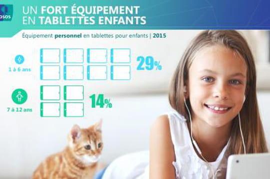 France jeunes Internet