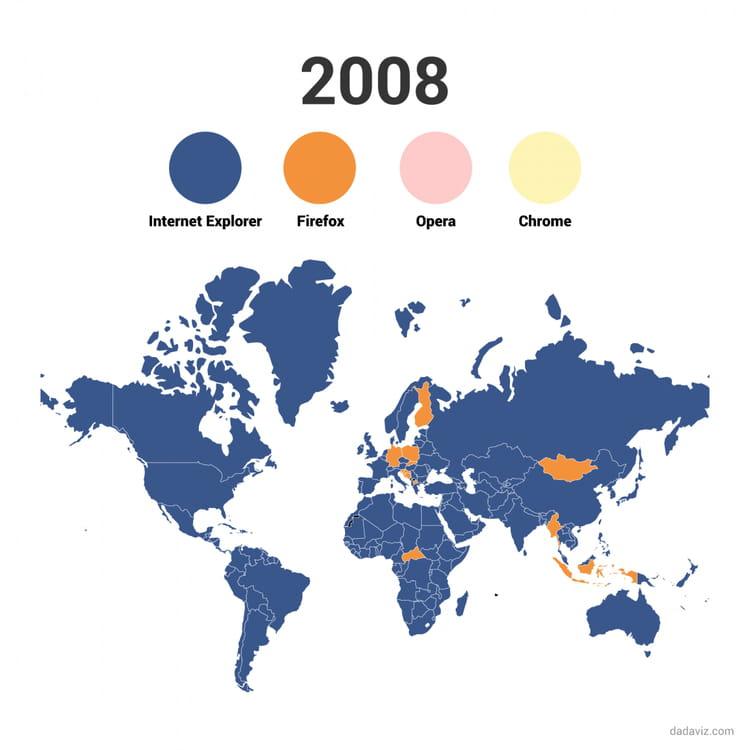 2008 : Internet Explorer dominait le monde