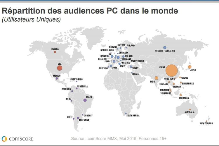 Répartition des audiences Web fixes dans le monde