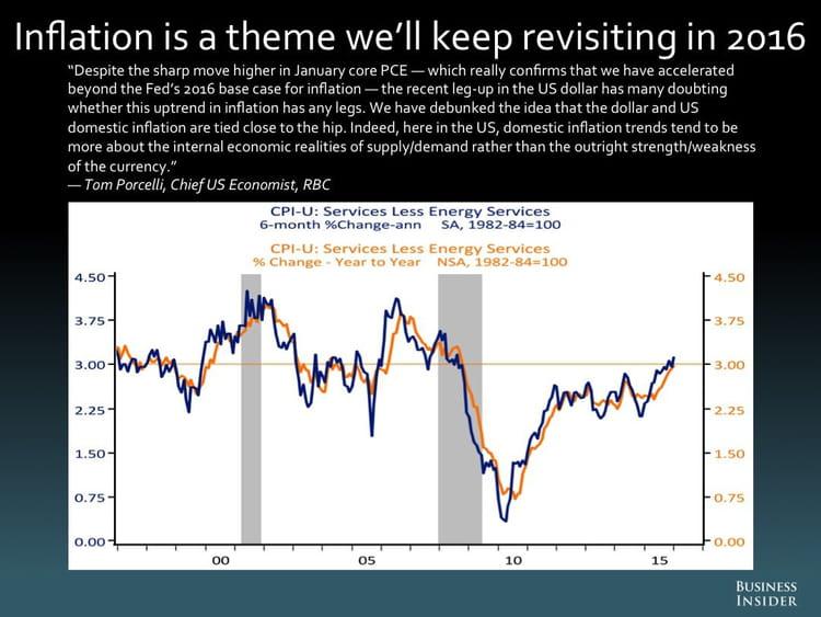 L'inflation est un thème sur lequel nous continuerons de revenir en 2016