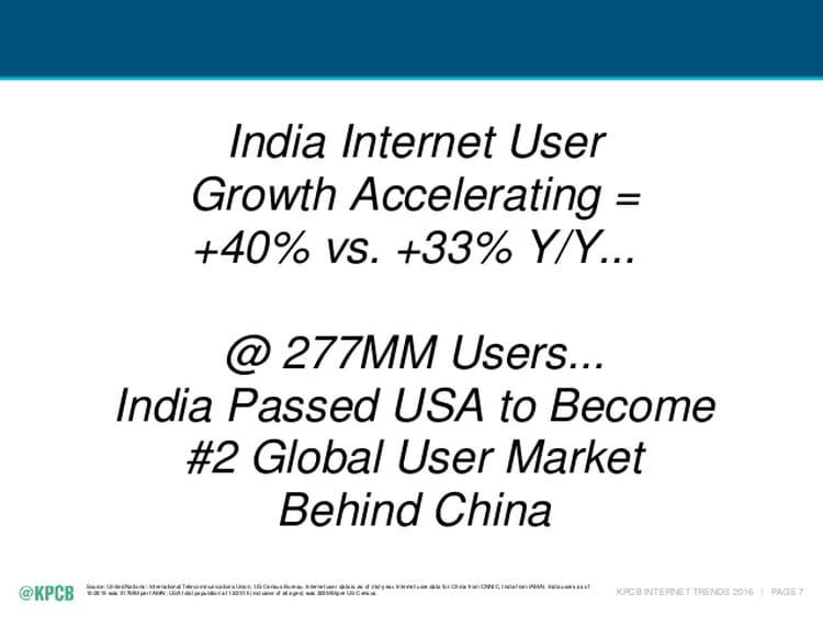 Nombre d'internautes en Inde