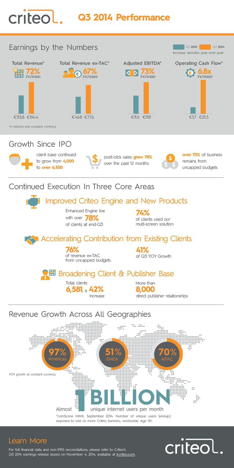 q3 14 earnings infographic page1