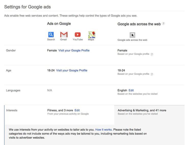 ciblage publicitaire   voici tout ce que google sait sur vous