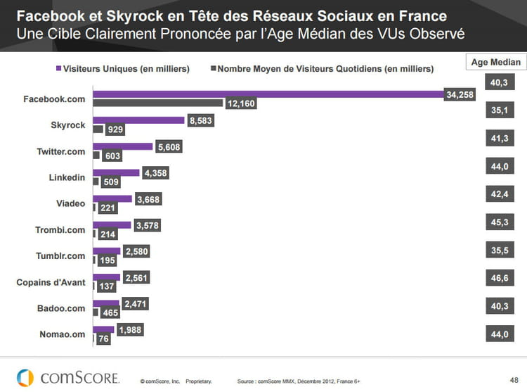 Membres rencontres francophones net recherche online