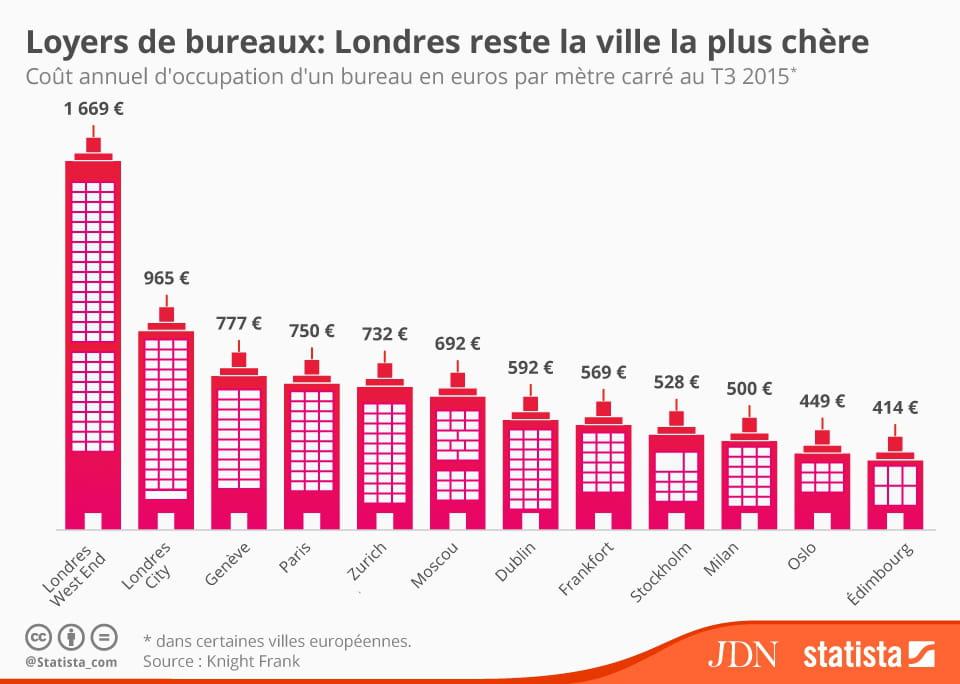 Average Rate Of Return On Rental Property