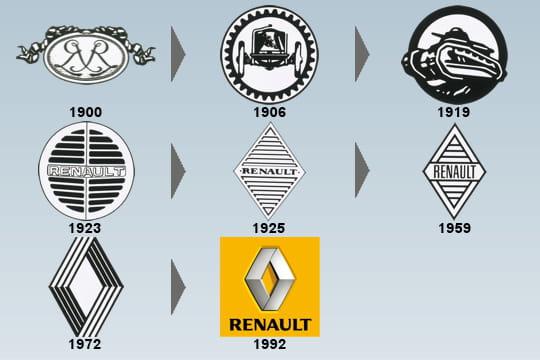 la saga des logos dans l 39 histoire jdn. Black Bedroom Furniture Sets. Home Design Ideas