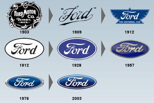 le logo ford   la saga des logos dans l u0026 39 histoire