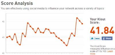 klout analyse l'évolution de l'influence des internautes