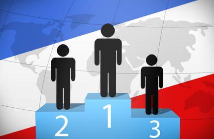 qui sont les 10 premiers groupes français sur la toile ?
