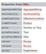 nom, note, disponibilité, avis, caractéristique... schema.org donne la liste des