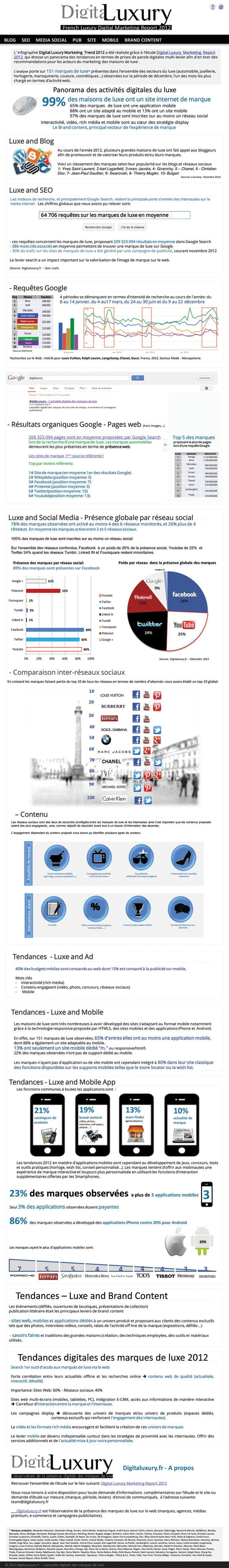 infographie les donn es cl s du luxe sur le digital par digitaluxury jdn. Black Bedroom Furniture Sets. Home Design Ideas