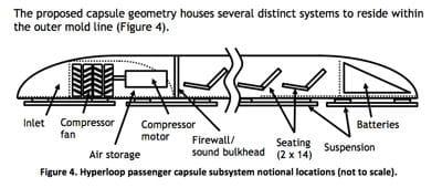 constitution capsule hyperloop