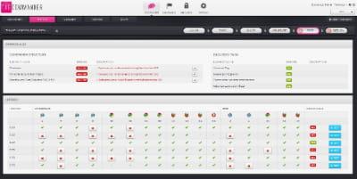 tag commander permet de tester les tags sur différents navigateurs avant de les