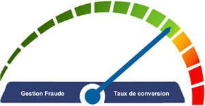 article3 lutter contre la fraude sans altérer les ventes 300
