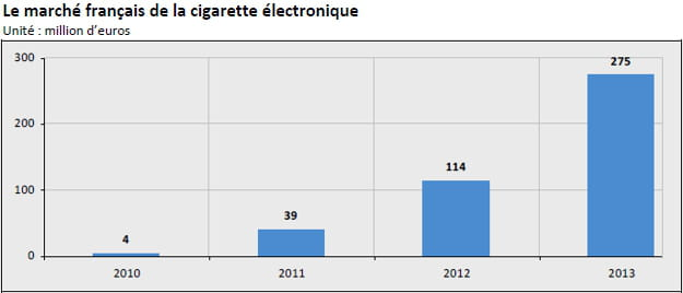 Electronic cigarette health implications