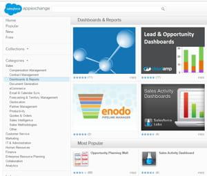 salesforce appexchange offre un graphisme web moderne et dépouillé.